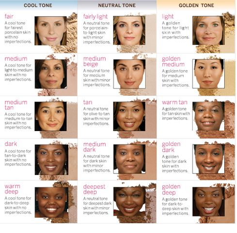 Guide to your Skin Tones