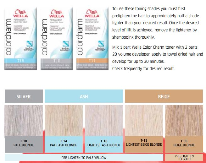 Wella Blonde Color Chart